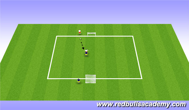 Football/Soccer Session Plan Drill (Colour): 1v1 Back to goal