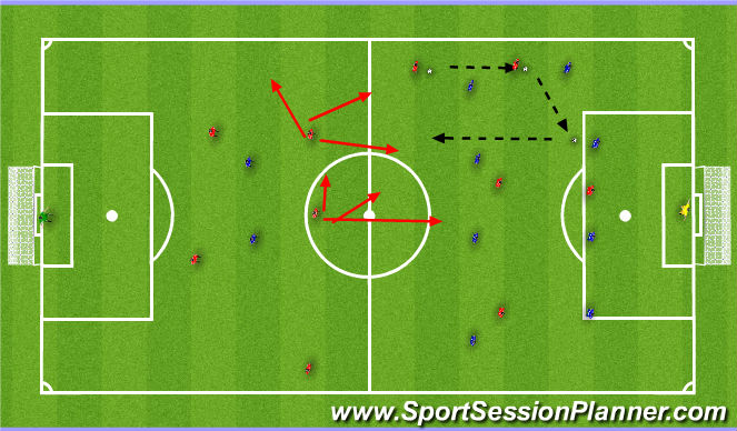 Football/Soccer Session Plan Drill (Colour): DEFENCIVE RESPONSIBILITIES OFF HOLDING CM 2