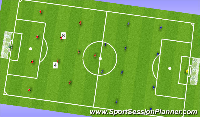 Football/Soccer Session Plan Drill (Colour): 11 V 11 DEFENDING RESPONSIBILITIES OFF HOLDING MIDFIELD 2