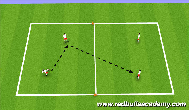 Football/Soccer Session Plan Drill (Colour): Main-Theme(Unoppo