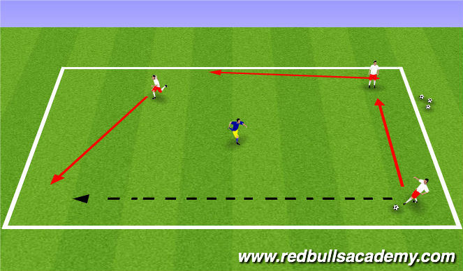 Football/Soccer Session Plan Drill (Colour): Main Theme(Semi-Opposed)