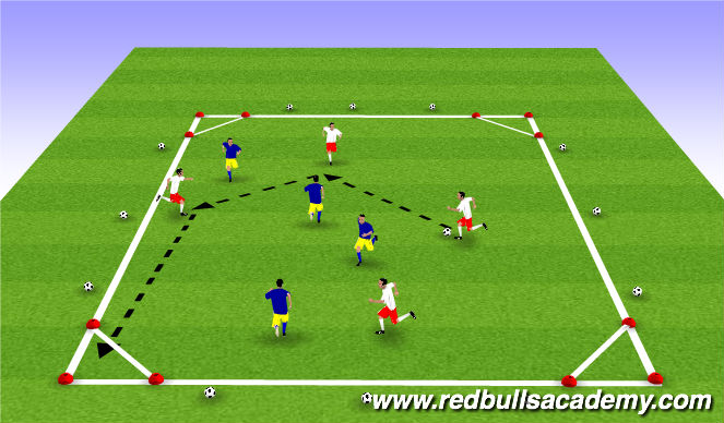 Football/Soccer Session Plan Drill (Colour): Main Theme(Fully-Opposed)