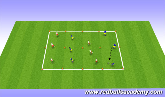 Football/Soccer Session Plan Drill (Colour): 4 channel game