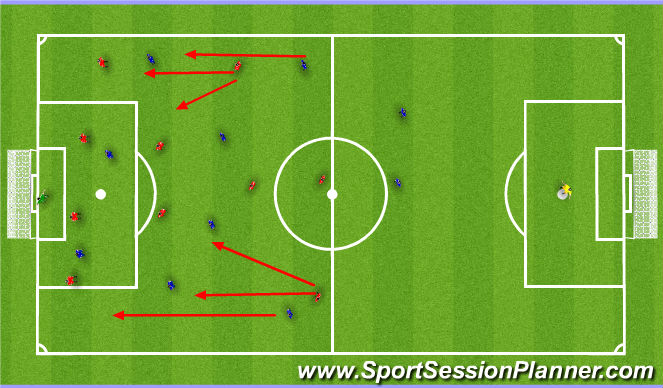 Football/Soccer Session Plan Drill (Colour): 11 V 11 ATTACKING-DEFENDING DUTIES OFF WIDEMAN