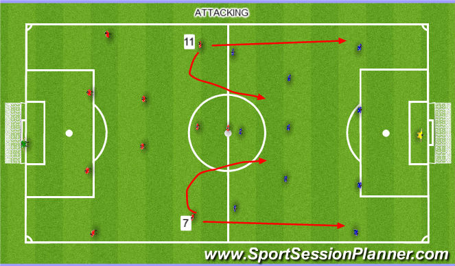Football/Soccer Session Plan Drill (Colour): 11 V 11 ATTACKING-DEFENDING DUTIES OFF WIDE MEN