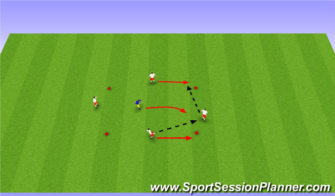 Football/Soccer Session Plan Drill (Colour): 4v0, 4v1, 3v1
