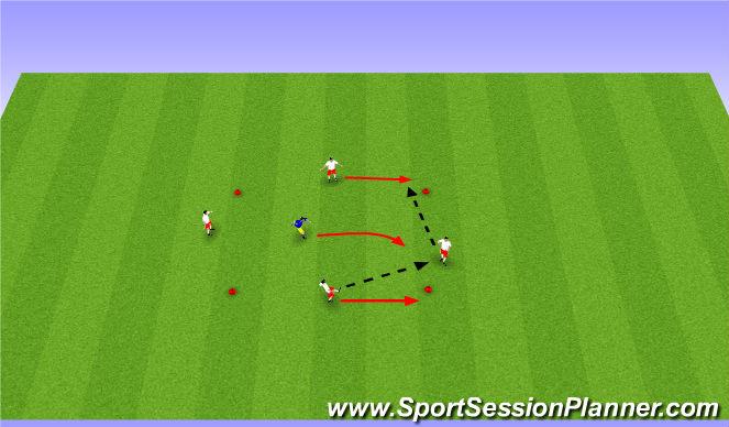 Football/Soccer Session Plan Drill (Colour): 4v0, 4v1, 3v1