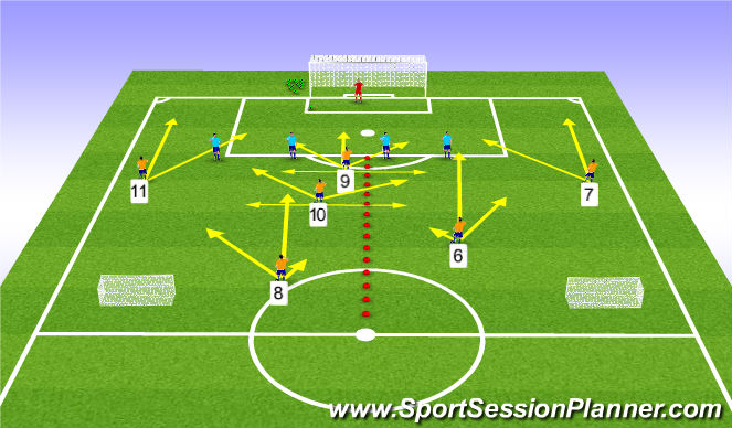 Football/Soccer Session Plan Drill (Colour): Stage 2-20 min