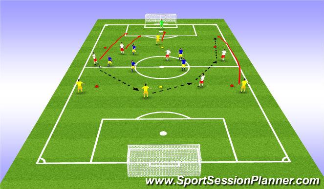 Football/Soccer Session Plan Drill (Colour): 5v5+2 - switch & overlap