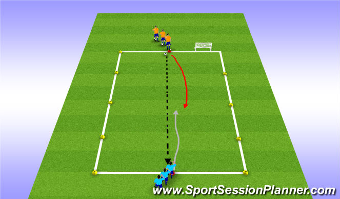 Football/Soccer Session Plan Drill (Colour): Stage 1-25 min