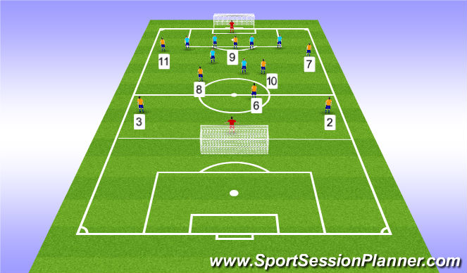 Football/Soccer Session Plan Drill (Colour): Stage 4-20 min