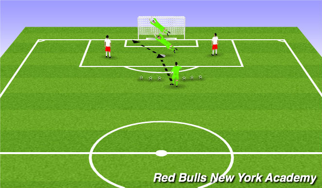 Football/Soccer Session Plan Drill (Colour): Reaction-Redirection-Save