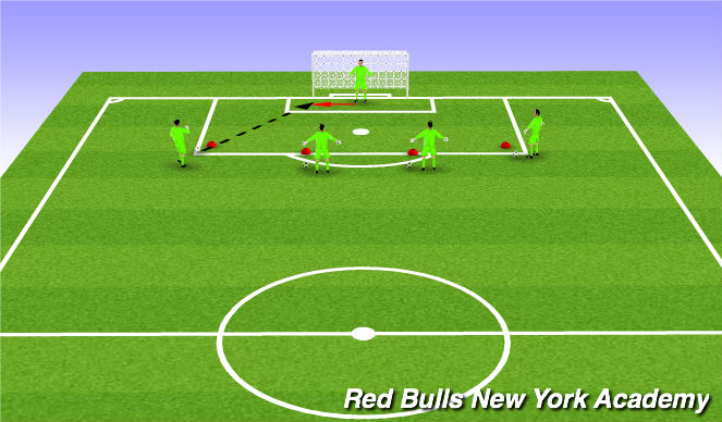 Football/Soccer Session Plan Drill (Colour): Set-Stop-Go