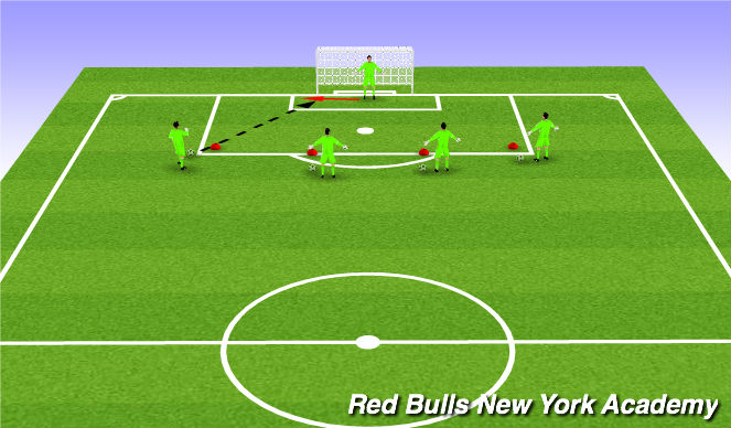 Football/Soccer Session Plan Drill (Colour): Scoring Game