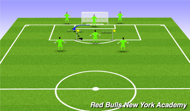 Football/Soccer Session Plan Drill (Colour): Shooting-Save Game