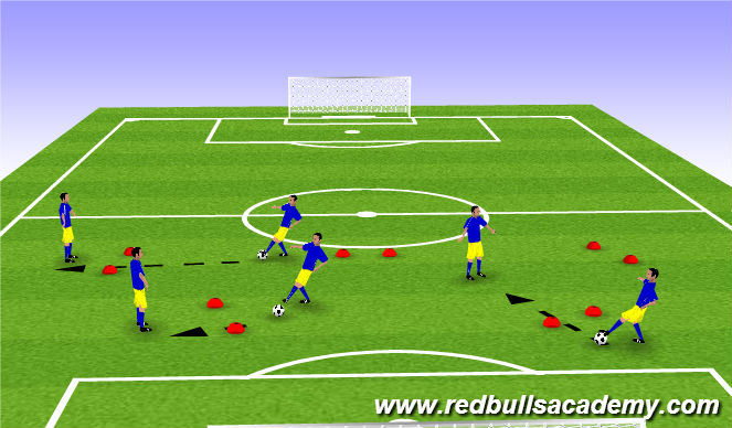 Football/Soccer Session Plan Drill (Colour): Gates Passing