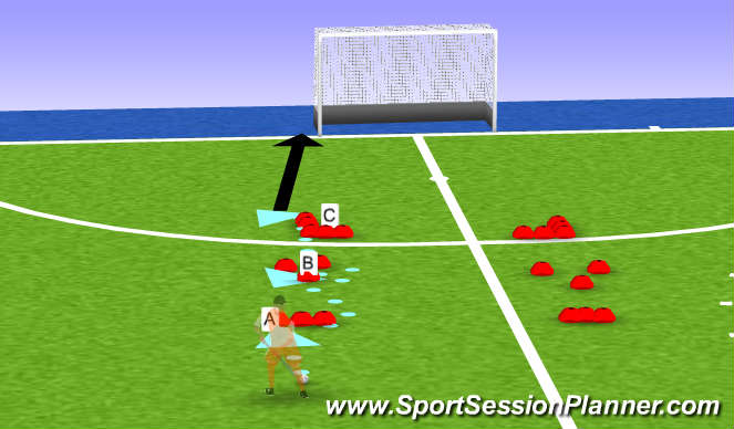 Hockey Session Plan Drill (Colour): Technisch parcours