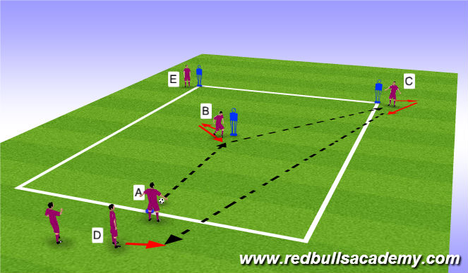 Football/Soccer Session Plan Drill (Colour): Y Passing Drill 1