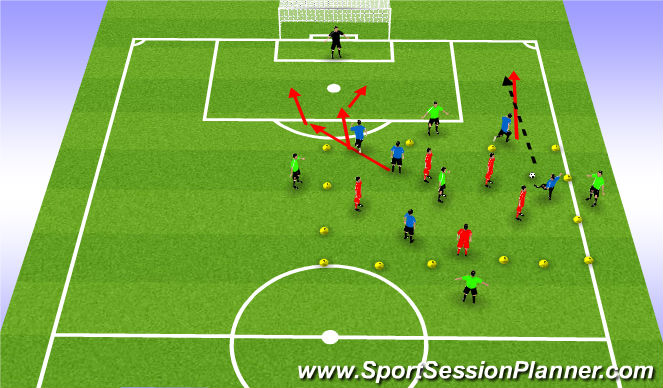 Football/Soccer Session Plan Drill (Colour): Possession Game With Crossing & Finishing