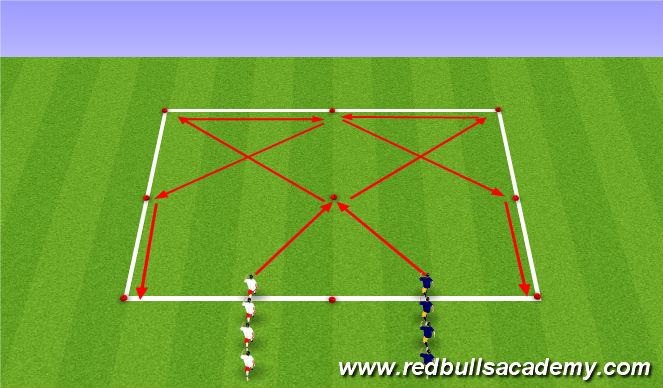 Football/Soccer Session Plan Drill (Colour): SAQ