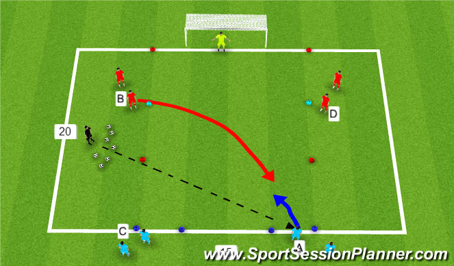 Football/Soccer Session Plan Drill (Colour): 1 v 1 to Net
