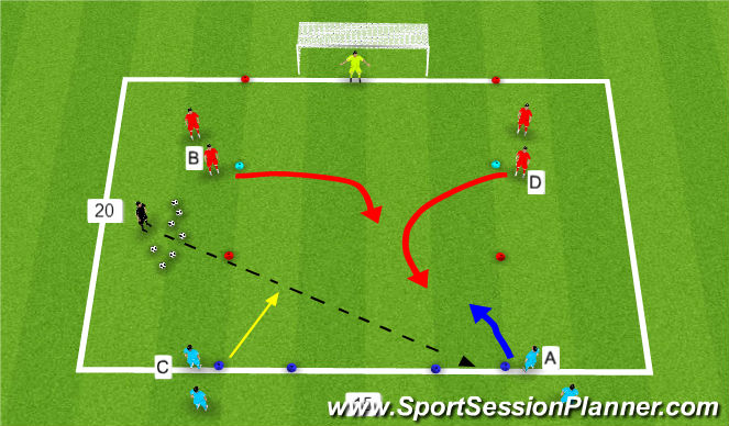 Football/Soccer Session Plan Drill (Colour): 2 v 2 to Net
