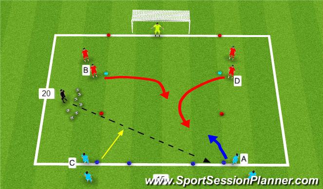 Football/Soccer Session Plan Drill (Colour): 2 v 2 to Net