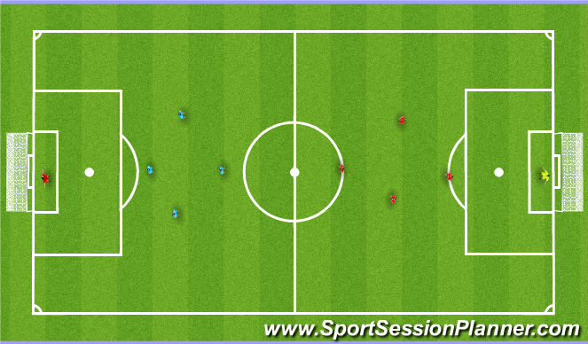 Football/Soccer Session Plan Drill (Colour): 5 v 5 Small sided game
