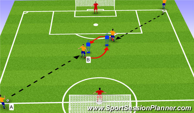 Football/Soccer Session Plan Drill (Colour): Stage 2-15 min