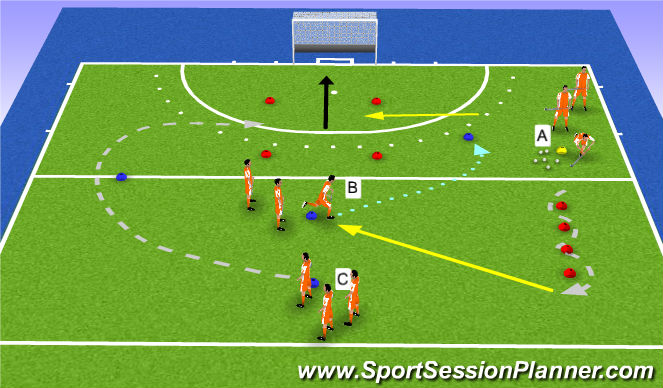 Hockey Session Plan Drill (Colour): basic skills/passing/running/vision and scoring