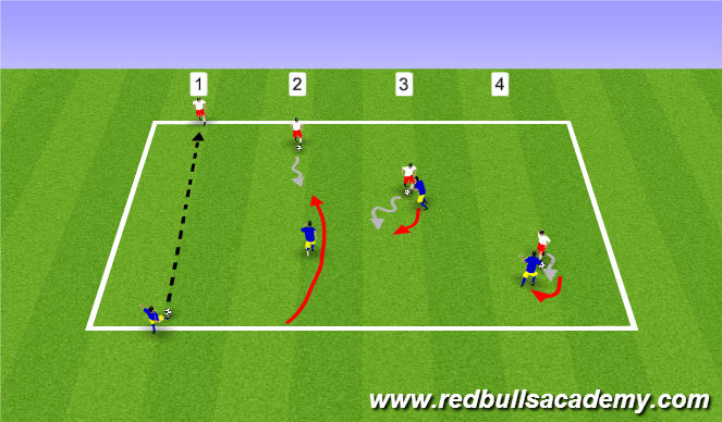 Football/Soccer Session Plan Drill (Colour): Defensive Shadow Drill