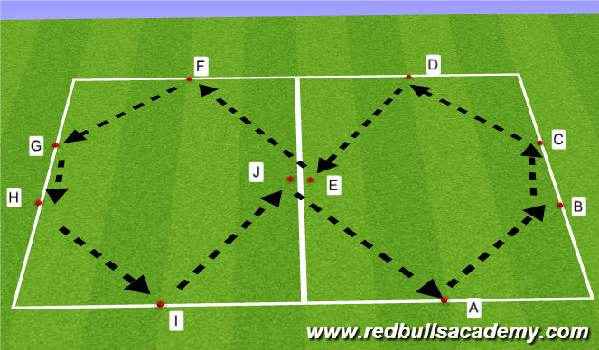 Football/Soccer Session Plan Drill (Colour): Warmup- Pattern Play