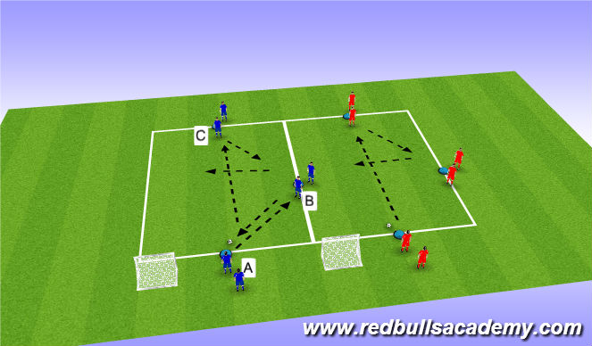 Football/Soccer Session Plan Drill (Colour): Main theme progressions
