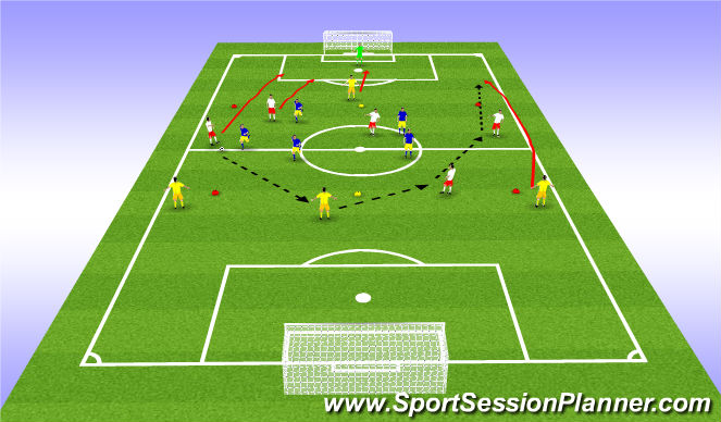Football/Soccer Session Plan Drill (Colour): 5v5+2 - switch & overlap