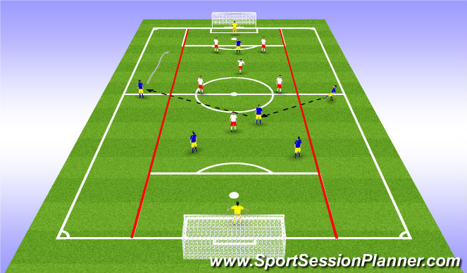 Football/Soccer Session Plan Drill (Colour): Game - 6v6 & Cool Down