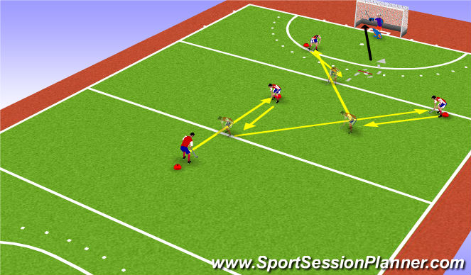 Hockey Session Plan Drill (Colour): TripTrapdoor