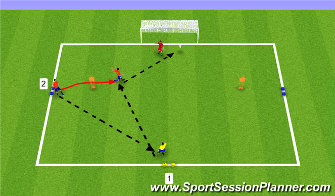 Football/Soccer Session Plan Drill (Colour): Stage 2 Variation