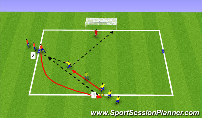 Football/Soccer Session Plan Drill (Colour): Stage 2 SSA