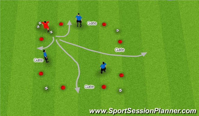 Football/Soccer Session Plan Drill (Colour): 1 v 3 Dirbbling Game