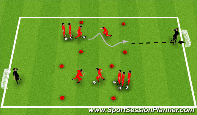 Football/Soccer Session Plan Drill (Colour): 1 v 1 with finishing
