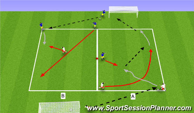 Football/Soccer Session Plan Drill (Colour): 2v1 patterns