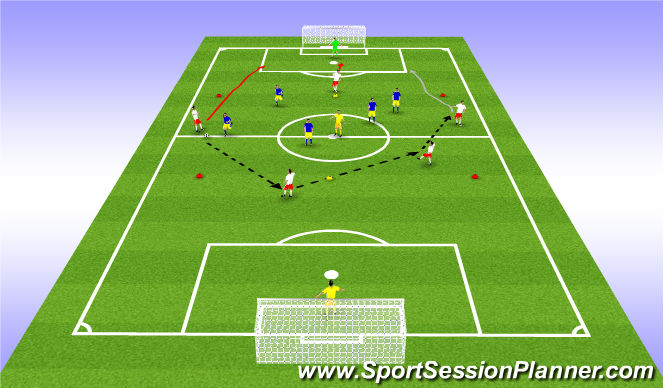 Football/Soccer Session Plan Drill (Colour): 5v5+2 - switch play & score
