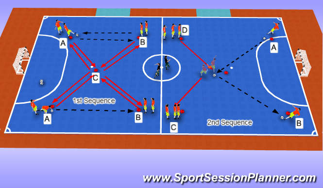 Futsal Session Plan Drill (Colour): Warm Up