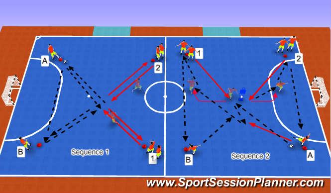 Futsal Session Plan Drill (Colour): Progression
