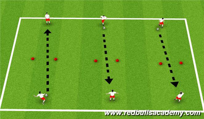 Football/Soccer Session Plan Drill (Colour): Striking through gates