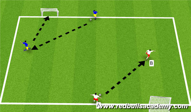 Football/Soccer Session Plan Drill (Colour): Striking into goal