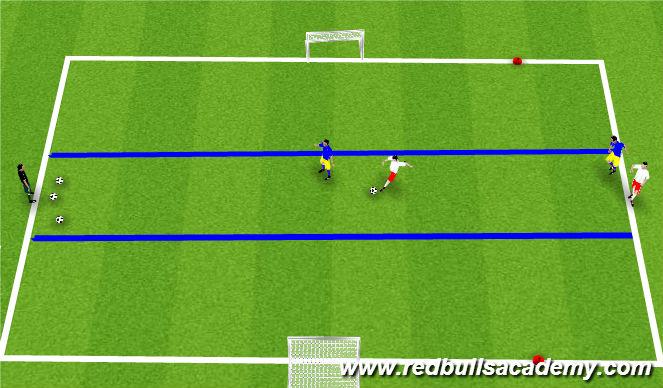Football/Soccer Session Plan Drill (Colour): Striking 1v1