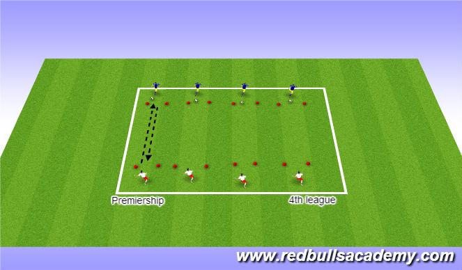 Football/Soccer Session Plan Drill (Colour): Main-Theme