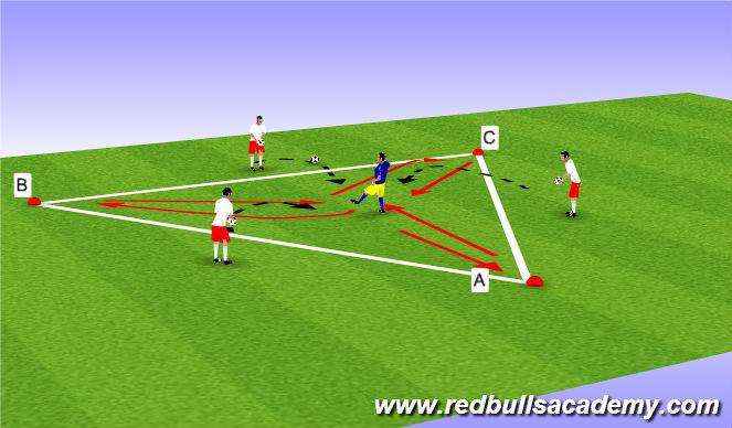 Football/Soccer Session Plan Drill (Colour): Brazilian's-Control