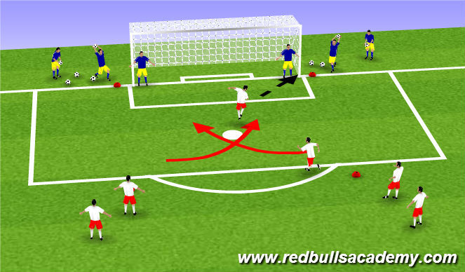 Football/Soccer Session Plan Drill (Colour): Heading/Volleys/Half-Volleys to goal